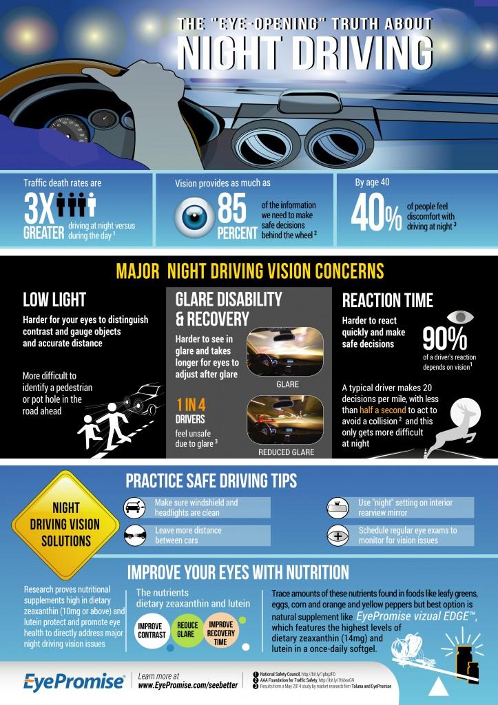 Night Driving graphic 2