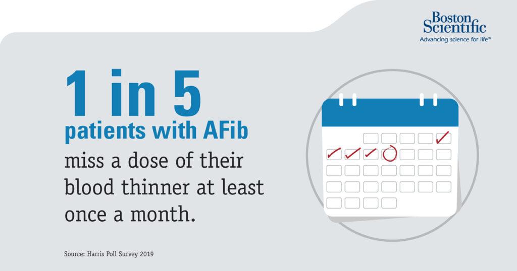 Boston scientific infographic about atrial fibrillation